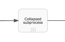 bpmn.collapsed-subprocess